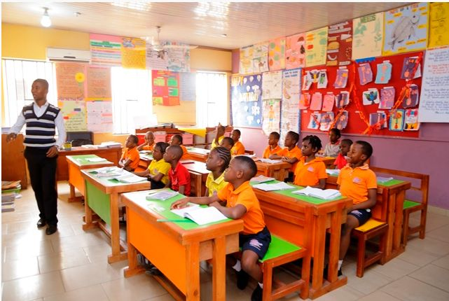 How To Start A Nursery And Primary School In Nigeria The Checklist Business Plan